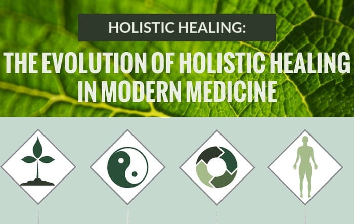 Holistic Healing: Six Steps to Holistic Health
