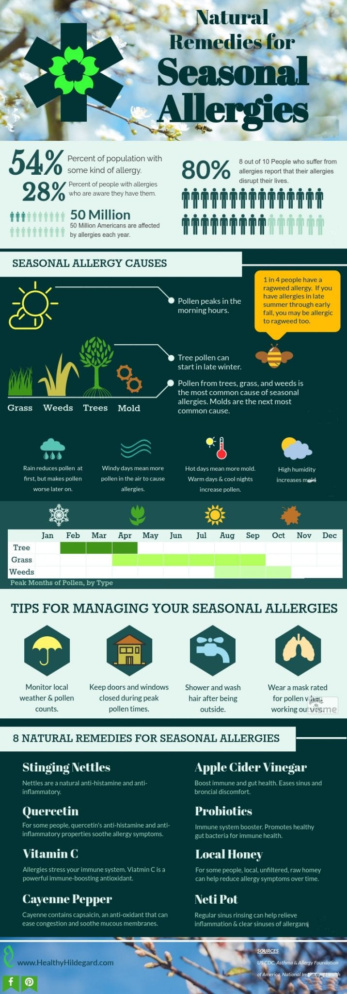 Eight Natural Remedies for Seasonal Allergies - Healthy
